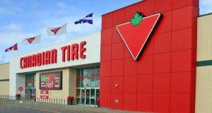 Carte-cadeau de 250$ de votre Canadian Tire
