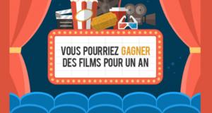 Billets de cinéma pour un an