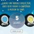 5 horloges Gro Clock (Valeur unitaire de 60$)
